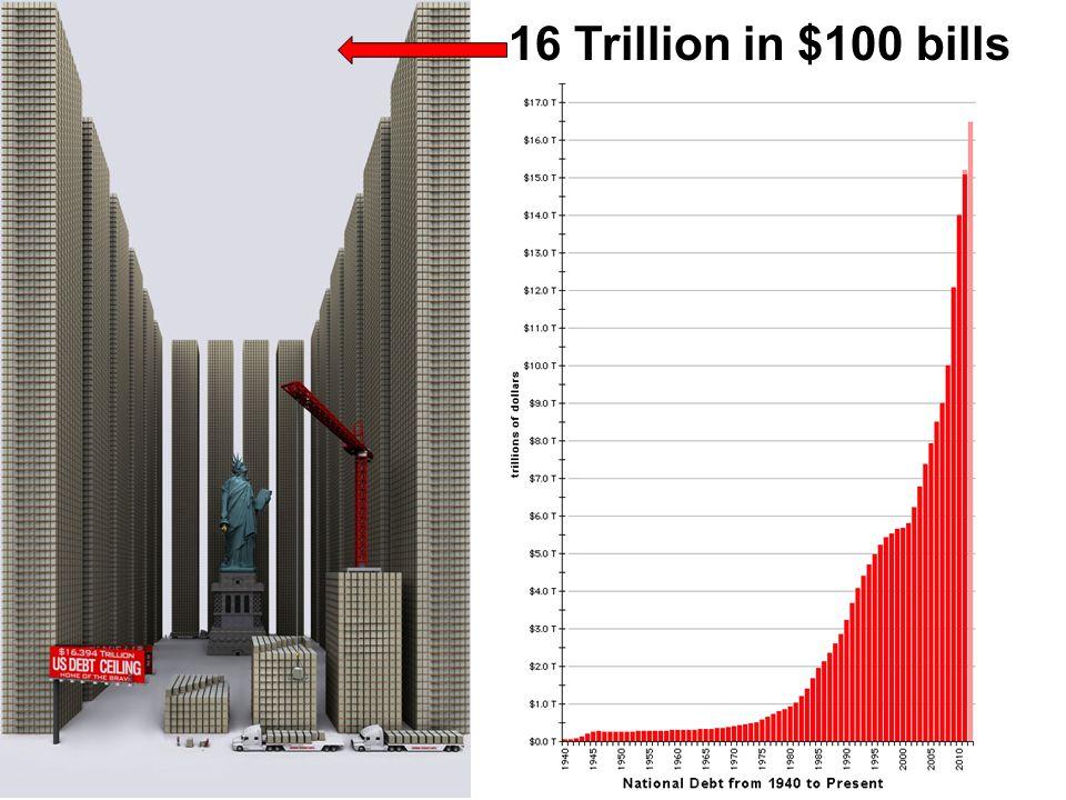 16 Trillion in $100 bills