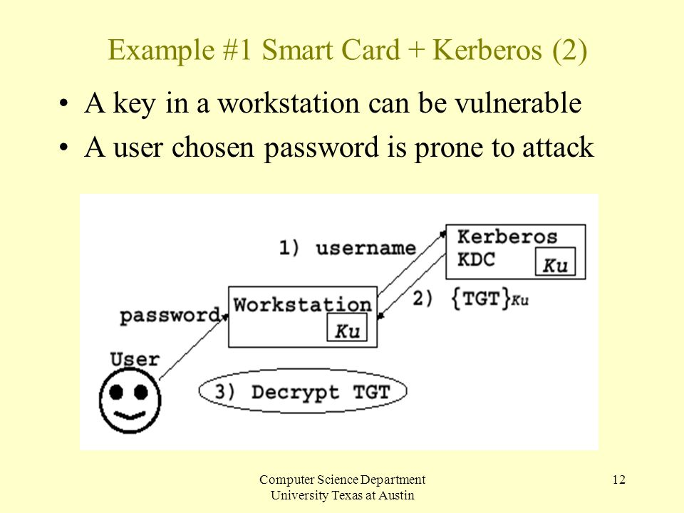 Computer Science Department University Texas at Austin 12 Example #1 Smart Card + Kerberos (2) A key in a workstation can be vulnerable A user chosen