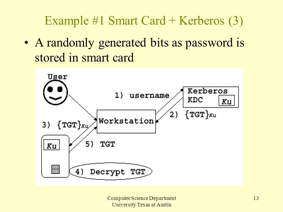 Computer Science Department University Texas at Austin 13 Example #1 Smart Card + Kerberos (3) A randomly generated bits as password is stored in smar