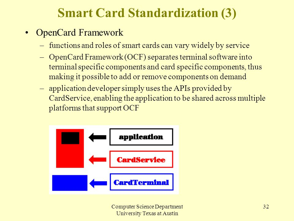 Computer Science Department University Texas at Austin 32 Smart Card Standardization (3) OpenCard Framework –functions and roles of smart cards can va
