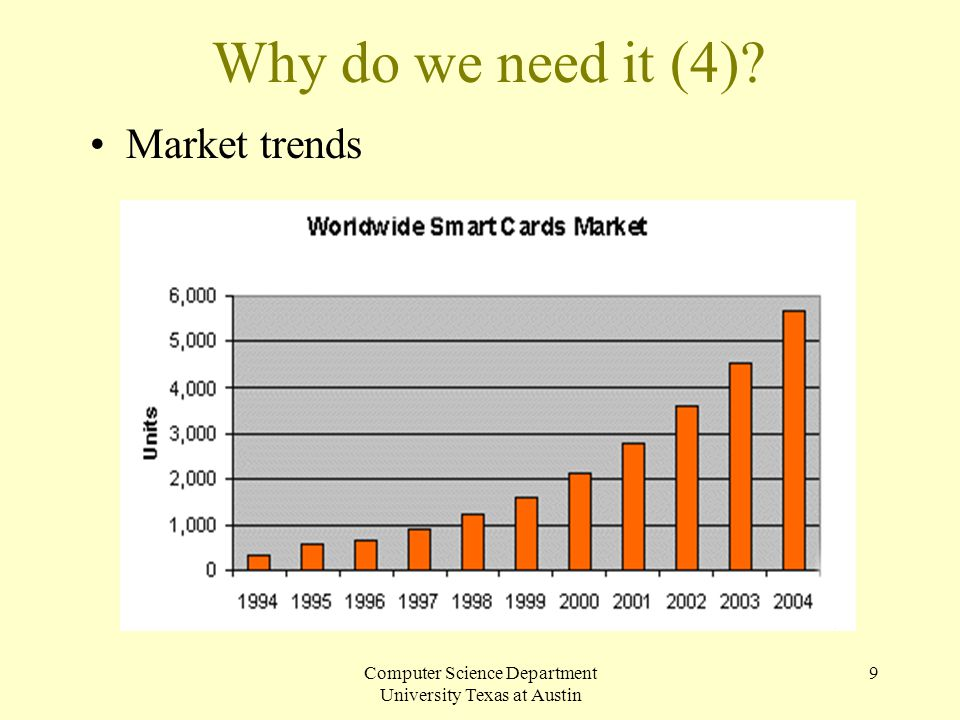 Computer Science Department University Texas at Austin 9 Why do we need it (4)? Market trends