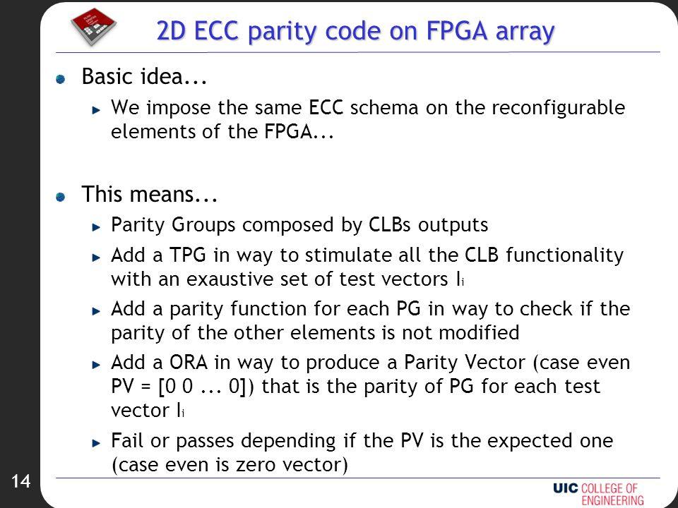 14 2D ECC parity code on FPGA array Basic idea...