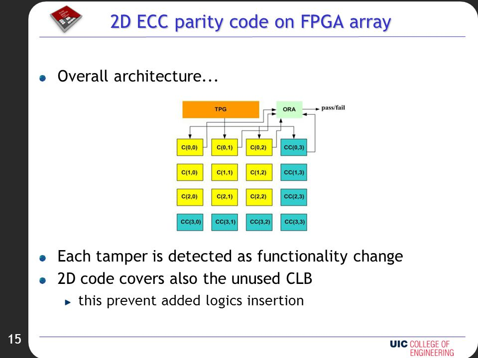 15 2D ECC parity code on FPGA array Overall architecture...