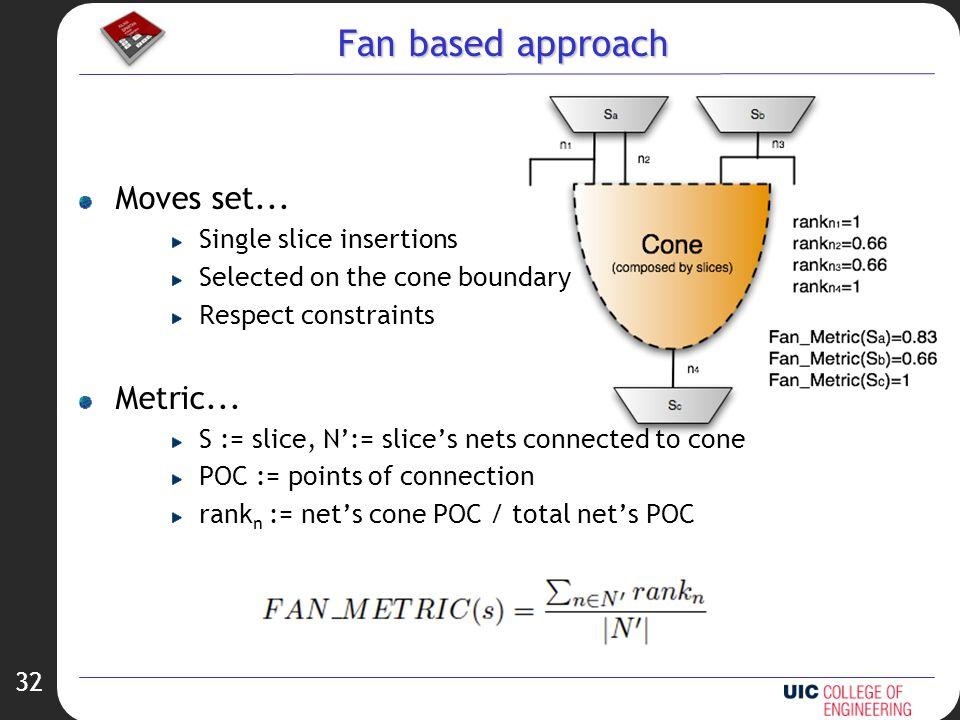 32 Fan based approach Moves set...