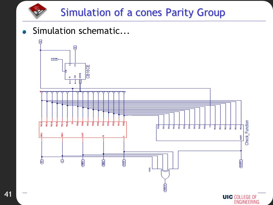 41 Simulation of a cones Parity Group Simulation schematic...