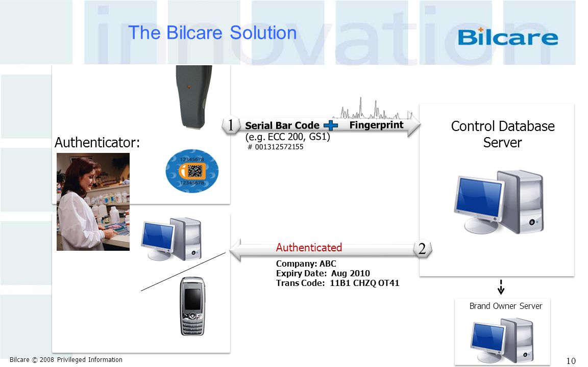 Authenticator: Control Database Server Brand Owner Server The Bilcare Solution Company: ABC Expiry Date: Aug 2010 Trans Code: 11B1 CHZQ OT41 2 2 1 1 S