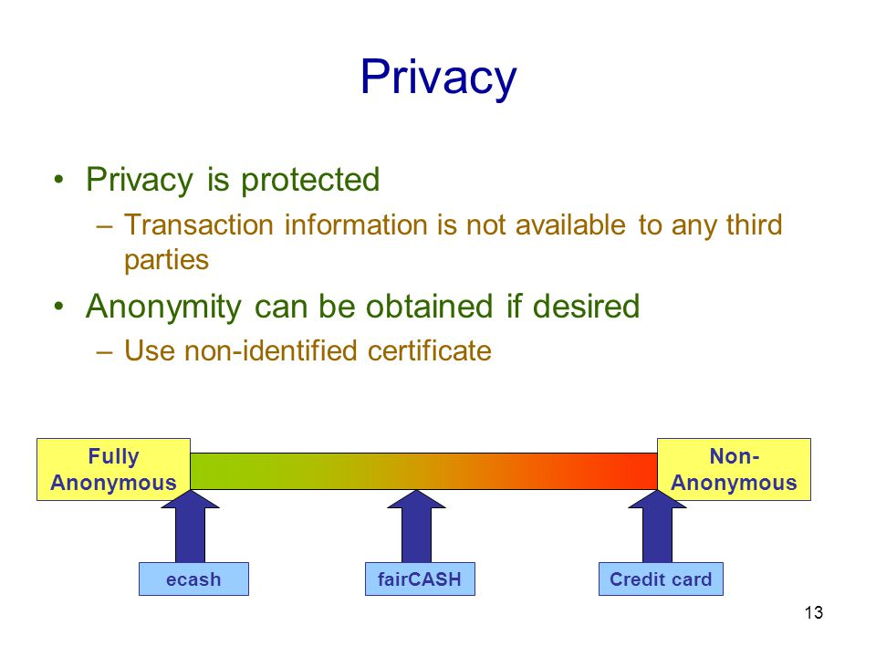 13 Privacy Privacy is protected –Transaction information is not available to any third parties Anonymity can be obtained if desired –Use non-identified certificate Fully Anonymous Non- Anonymous fairCASHecashCredit card