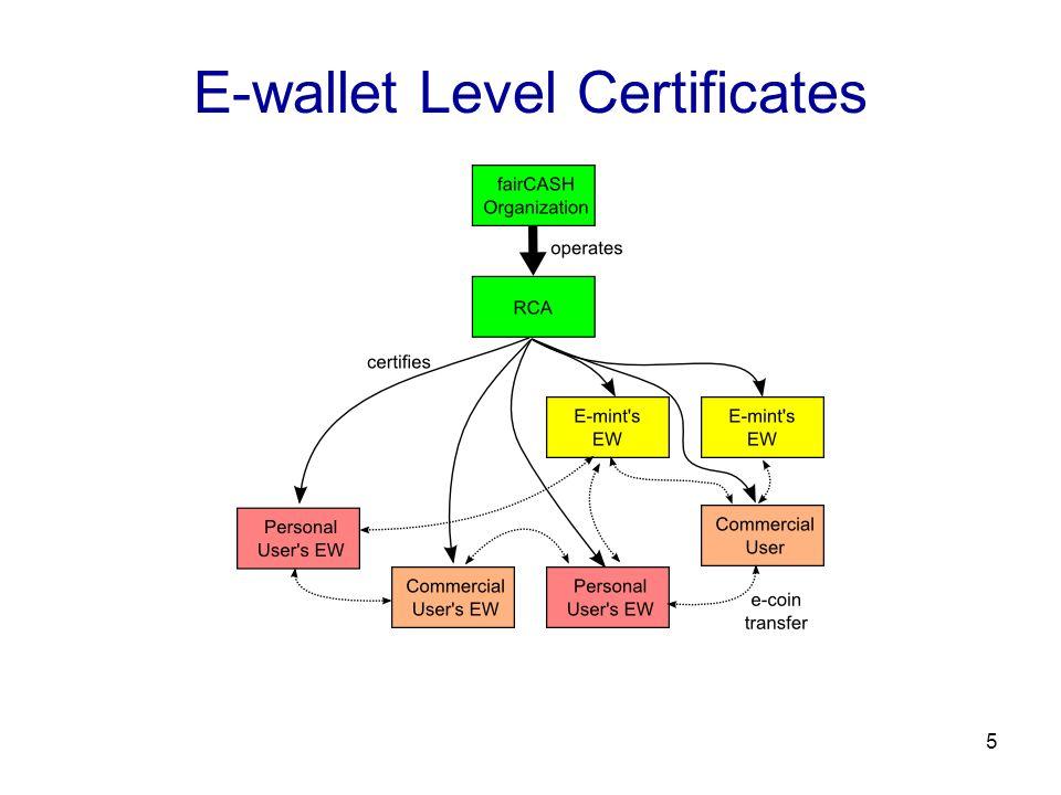 5 E-wallet Level Certificates