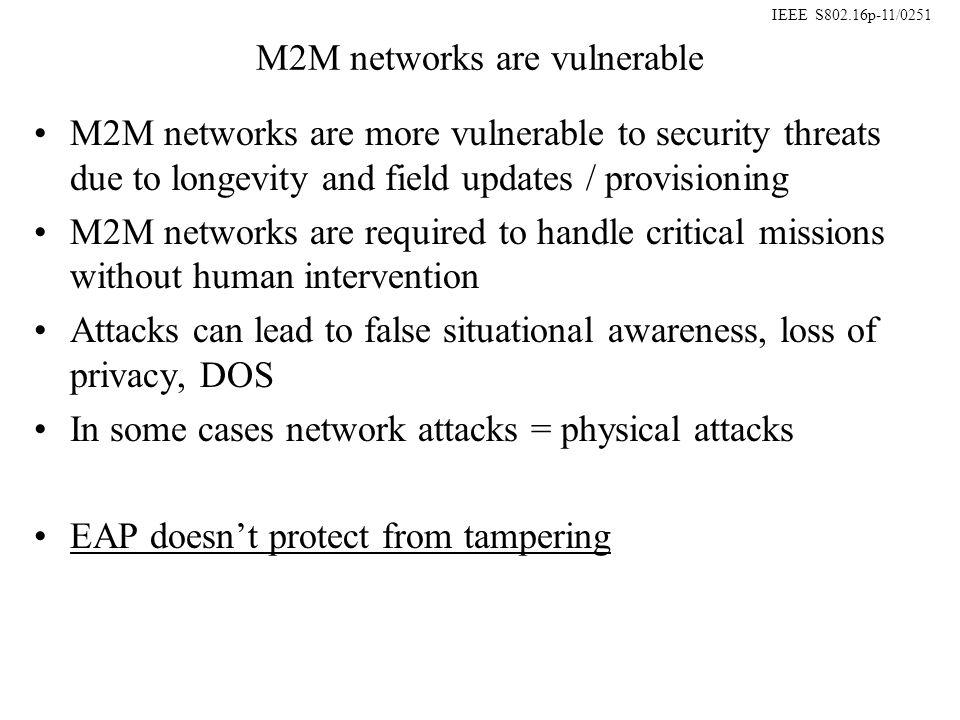 IEEE S802.16p-11/0251 M2M Vulnerabilities