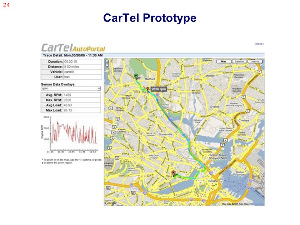 24 CarTel Prototype
