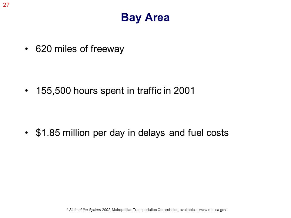 27 Bay Area 620 miles of freeway 155,500 hours spent in traffic in 2001 $1.85 million per day in delays and fuel costs * State of the System 2002, Metropolitan Transportation Commission, available at www.mtc.ca.gov
