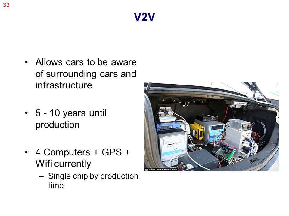 33 V2V Allows cars to be aware of surrounding cars and infrastructure 5 - 10 years until production 4 Computers + GPS + Wifi currently –Single chip by production time