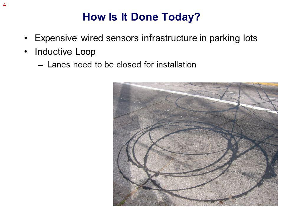 15 Sensys Networks Parking lane count system