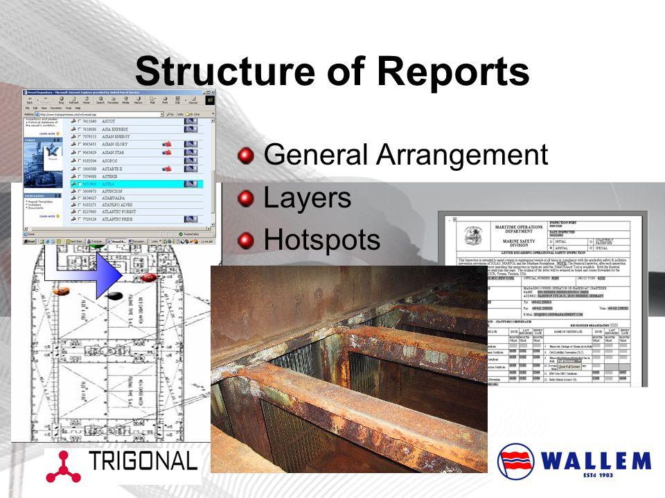 Structure of Reports General Arrangement Layers Hotspots