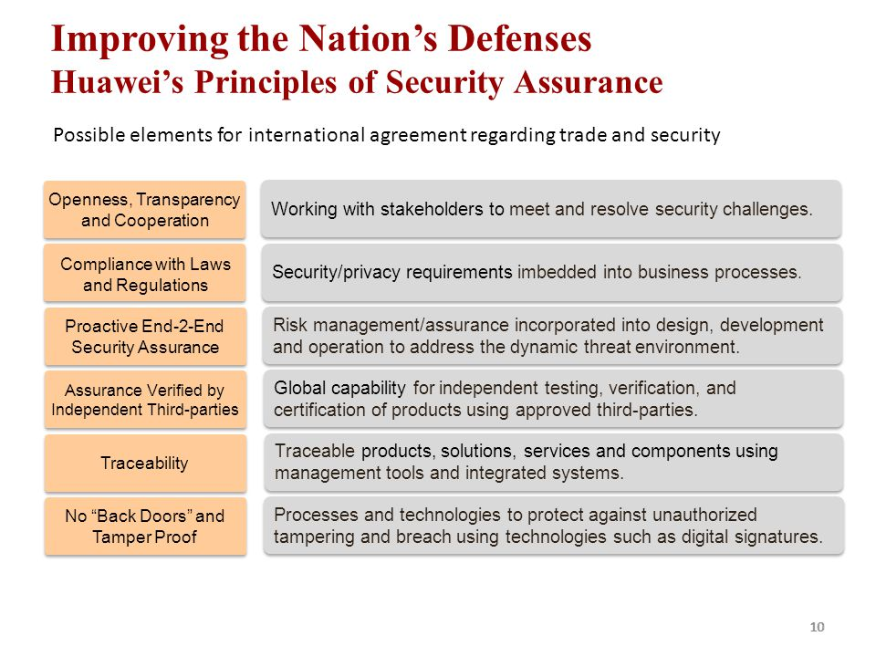 10 Improving the Nation's Defenses Huawei's Principles of Security Assurance Openness, Transparency and Cooperation Working with stakeholders to meet and resolve security challenges.