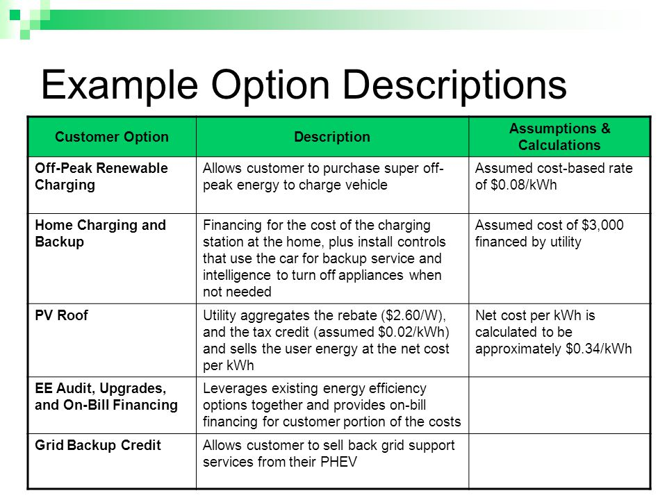 Example Option Descriptions Customer OptionDescription Assumptions & Calculations Off-Peak Renewable Charging Allows customer to purchase super off- peak energy to charge vehicle Assumed cost-based rate of $0.08/kWh Home Charging and Backup Financing for the cost of the charging station at the home, plus install controls that use the car for backup service and intelligence to turn off appliances when not needed Assumed cost of $3,000 financed by utility PV RoofUtility aggregates the rebate ($2.60/W), and the tax credit (assumed $0.02/kWh) and sells the user energy at the net cost per kWh Net cost per kWh is calculated to be approximately $0.34/kWh EE Audit, Upgrades, and On-Bill Financing Leverages existing energy efficiency options together and provides on-bill financing for customer portion of the costs Grid Backup CreditAllows customer to sell back grid support services from their PHEV