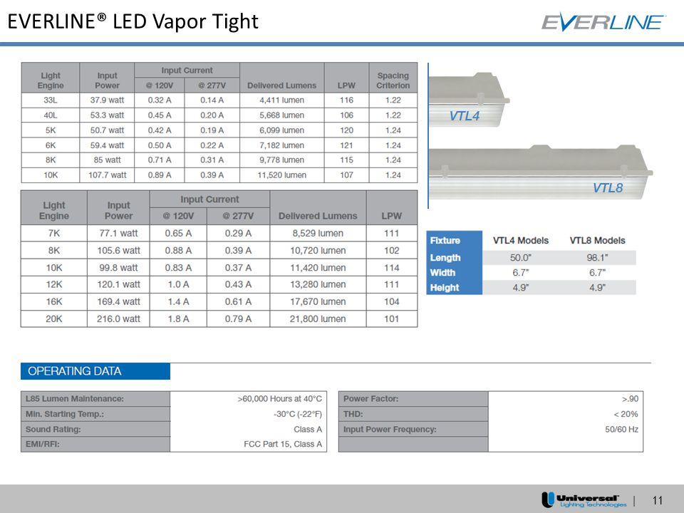 | 11 EVERLINE® LED Vapor Tight Voltage