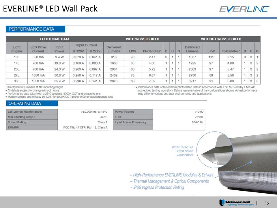 | 13 EVERLINE® LED Wall Pack Voltage