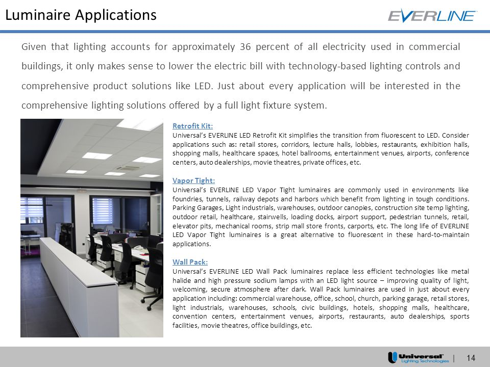 | 14 Luminaire Applications Given that lighting accounts for approximately 36 percent of all electricity used in commercial buildings, it only makes s