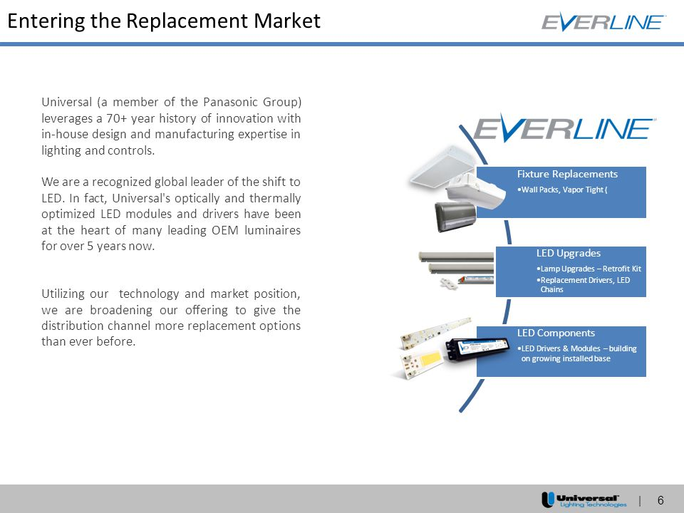 | 6 Entering the Replacement Market Universal (a member of the Panasonic Group) leverages a 70+ year history of innovation with in-house design and ma