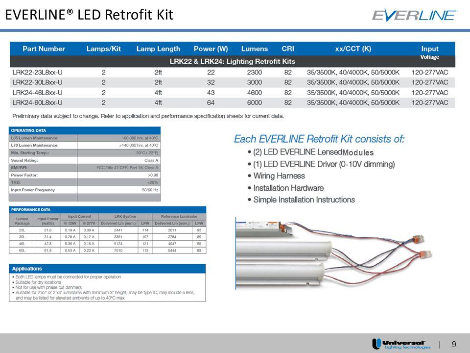 | 9 EVERLINE® LED Retrofit Kit Voltage Modules