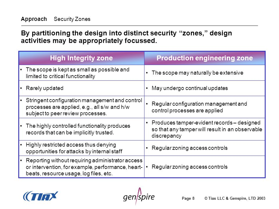 Page 8 © Tiax LLC & Genspire, LTD 2003 High Integrity zone The scope is kept as small as possible and limited to critical functionality Production eng