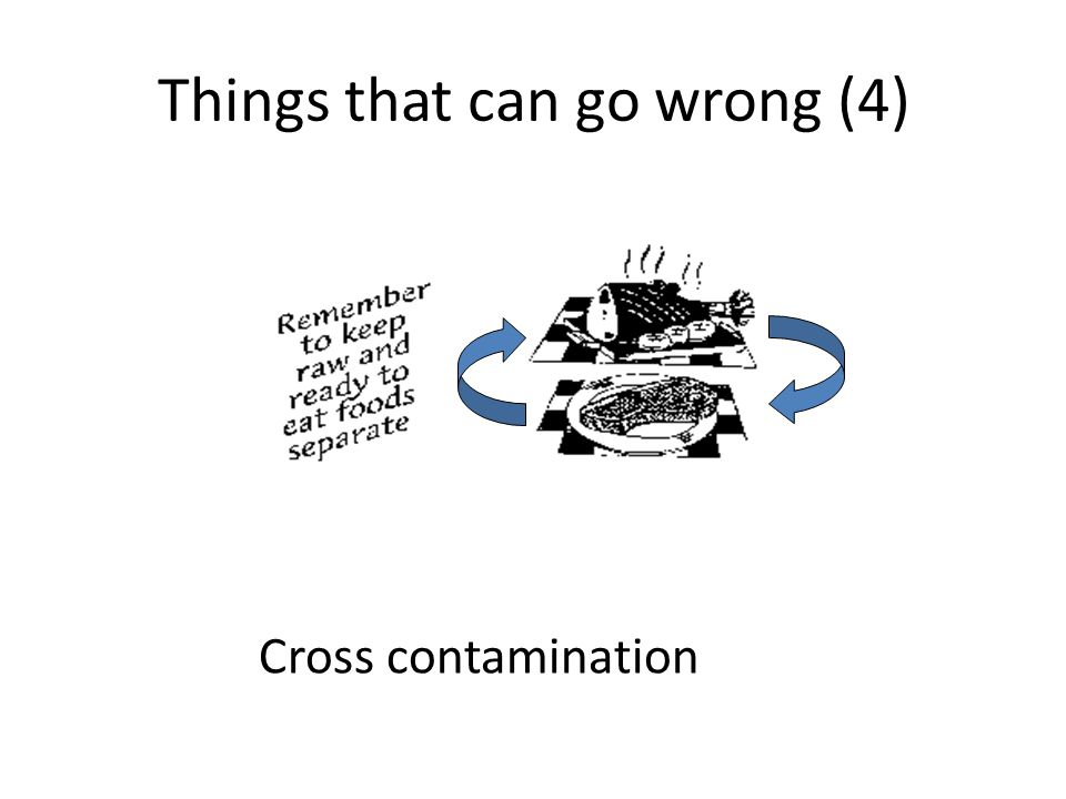 Things that can go wrong (4) Cross contamination