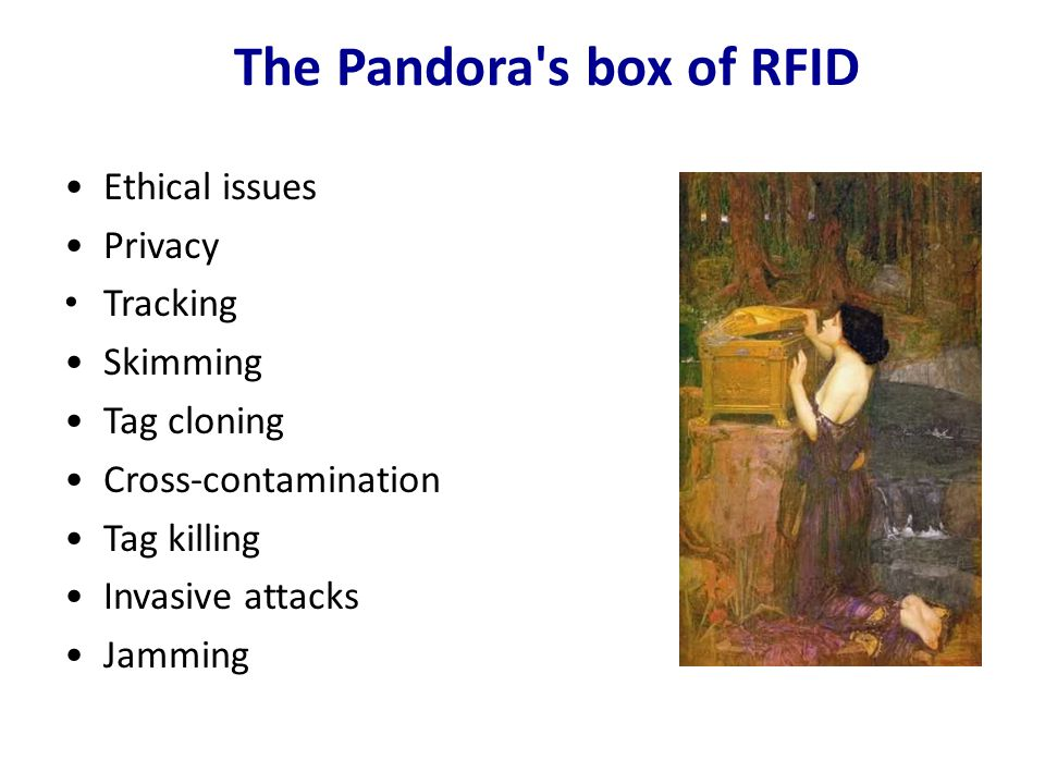 The Pandora's box of RFID Ethical issues Privacy Tracking Skimming Tag cloning Cross-contamination Tag killing Invasive attacks Jamming