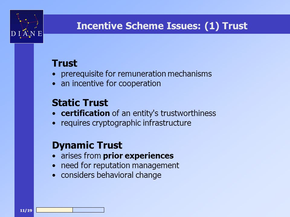 11/19 Incentive Scheme Issues: (1) Trust Trust prerequisite for remuneration mechanisms an incentive for cooperation Static Trust certification of an entity s trustworthiness requires cryptographic infrastructure Dynamic Trust arises from prior experiences need for reputation management considers behavioral change