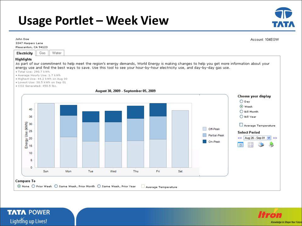 …Message Box ( Arial, Font size 18 Bold) Usage Portlet - Month View http://oak-dmo- mmcc.itron.dmz/CustomerCare/MMCC/Us age/Usage.aspx