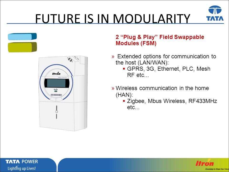 …Message Box ( Arial, Font size 18 Bold) FSM 1: COMMUNICATION TO THE HEAD END SYSTEM GPRS, 3G, Ethernet, … PLC S-FSK G1 PLC OFDM PRIME PLC OFDM G3 Mesh RF PLC S-FSK G1 PLC OFDM PRIME PLC OFDM G3 Mesh RF
