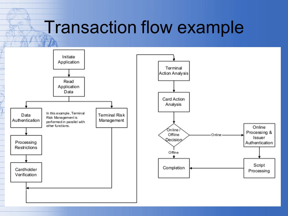 Transaction flow example