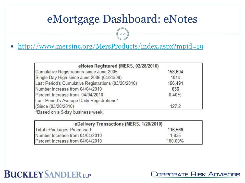 eMortgage Dashboard: eNotes http://www.mersinc.org/MersProducts/index.aspx?mpid=19 44