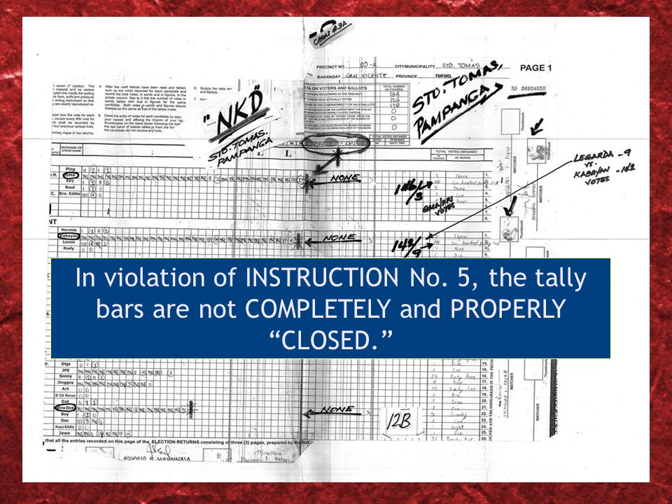 In violation of INSTRUCTION No. 5, the tally bars are not COMPLETELY and PROPERLY CLOSED.