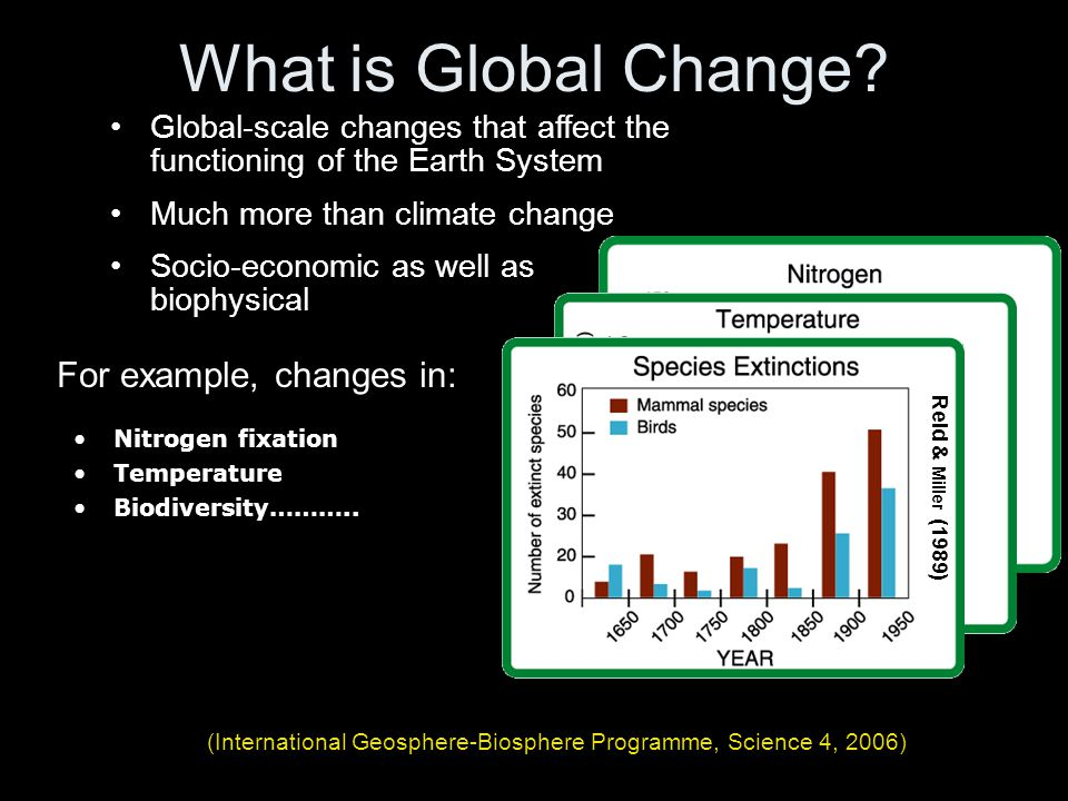 Vitousek (1994) What is Global Change.Nitrogen fixation Temperature Biodiversity………..