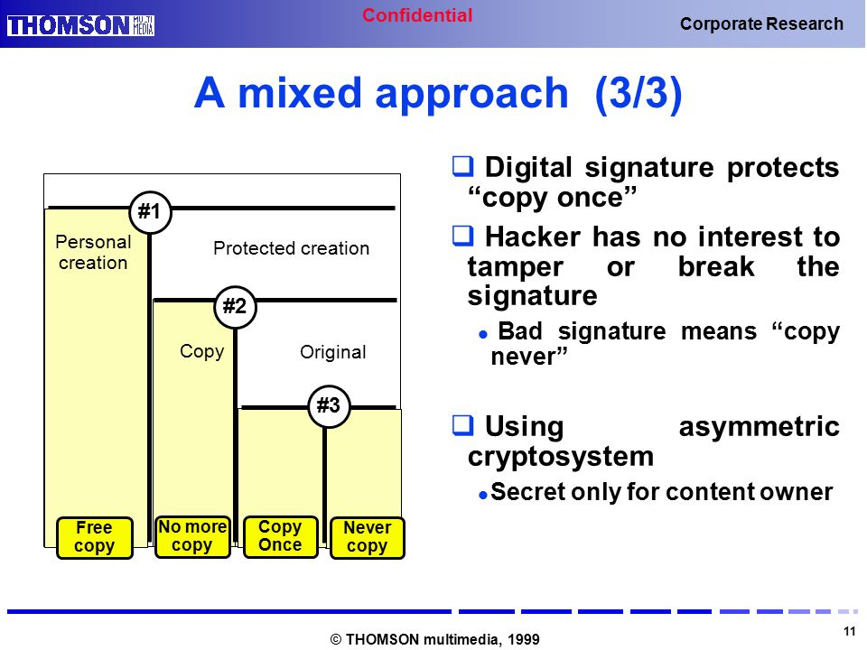 Confidential 11 Corporate Research © THOMSON multimedia, 1999 A mixed approach (3/3)  Digital signature protects copy once  Hacker has no interest to tamper or break the signature Bad signature means copy never  Using asymmetric cryptosystem Secret only for content owner #1 Personal creation Protected creation Free copy Original Copy Never copy No more copy Copy Once #2 #3