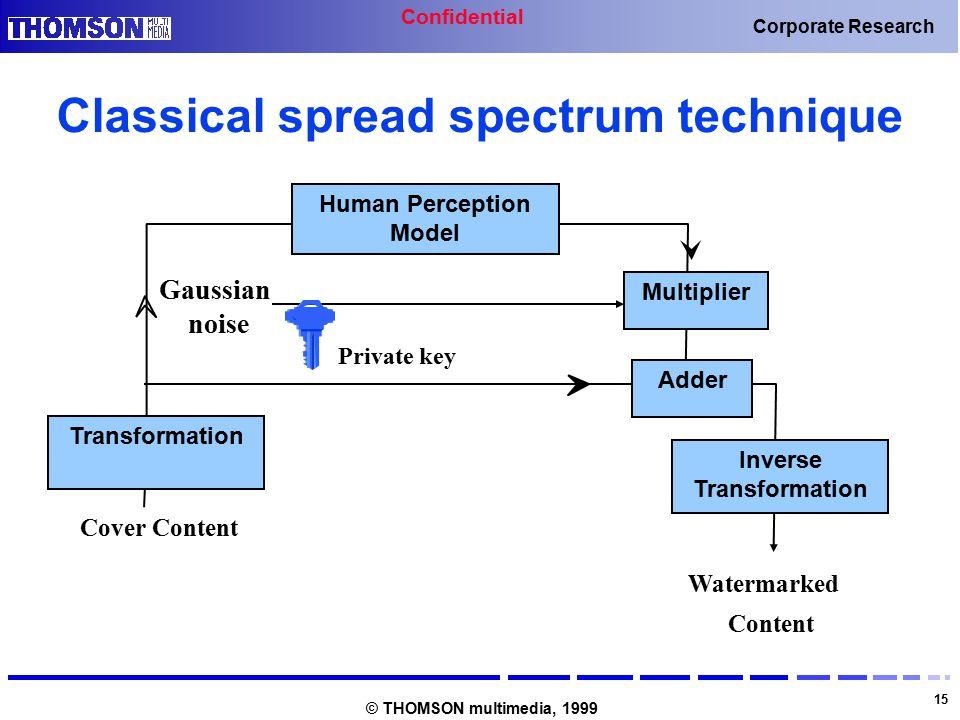 Confidential 15 Corporate Research © THOMSON multimedia, 1999 Classical spread spectrum technique Transformation Cover Content Watermarked Content Add