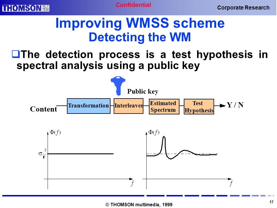 Confidential 17 Corporate Research © THOMSON multimedia, 1999 Improving WMSS scheme Detecting the WM  The detection process is a test hypothesis in spectral analysis using a public key Transformation Content Interleaver Estimated Spectrum Test Hypothesis Y / N Public key