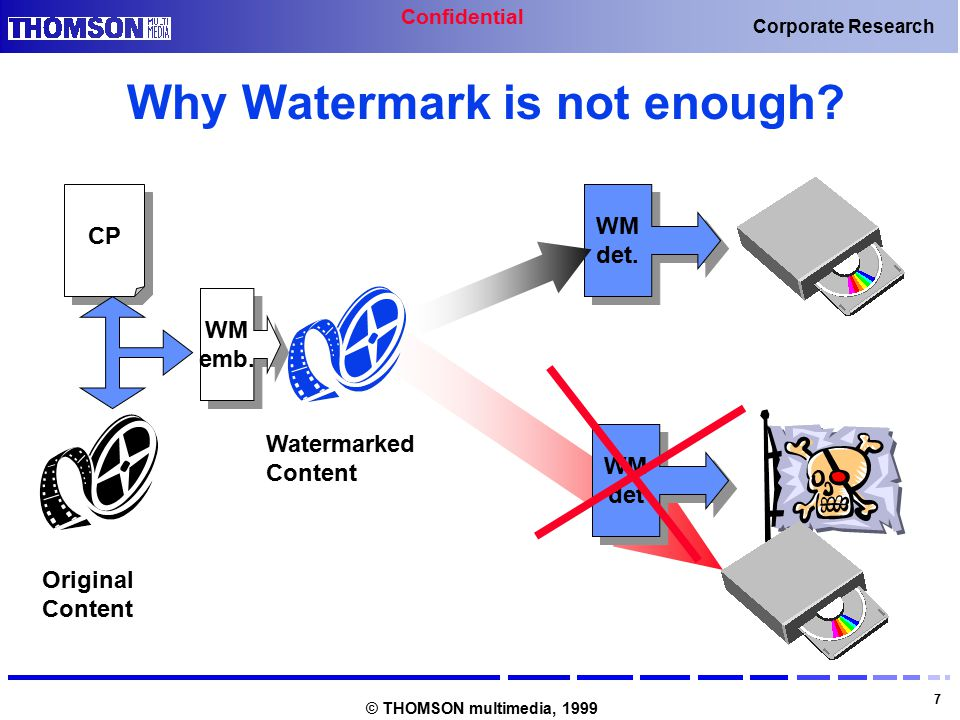 Confidential 7 Corporate Research © THOMSON multimedia, 1999 Why Watermark is not enough? CP Original Content WM emb. WM emb. Watermarked Content WMde