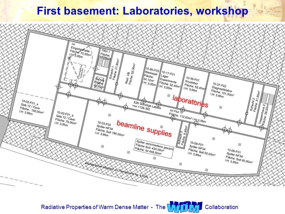Radiative Properties of Warm Dense Matter - The Collaboration First basement: Laboratories, workshop laboratories beamline supplies