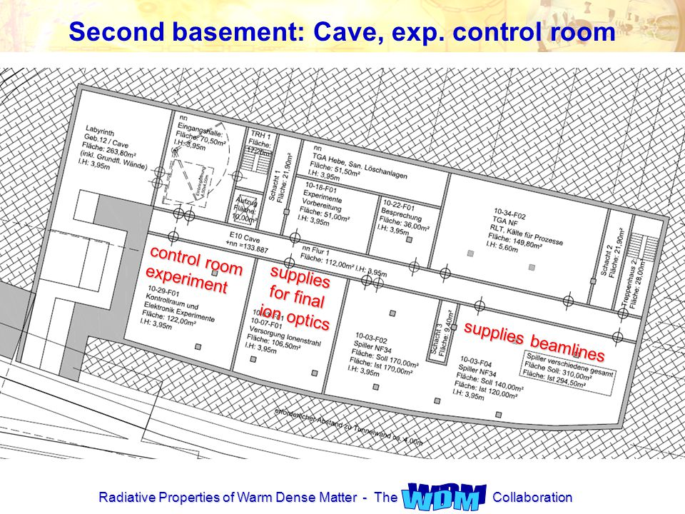 Radiative Properties of Warm Dense Matter - The Collaboration Second basement: Cave, exp.