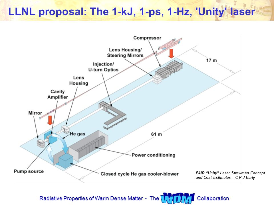 Radiative Properties of Warm Dense Matter - The Collaboration LLNL proposal: The 1-kJ, 1-ps, 1-Hz, Unity laser FAIR Unity Laser Strawman Concept and Cost Estimates – C P J Barty