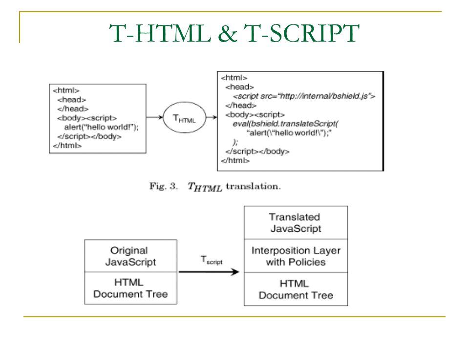 T-HTML & T-SCRIPT