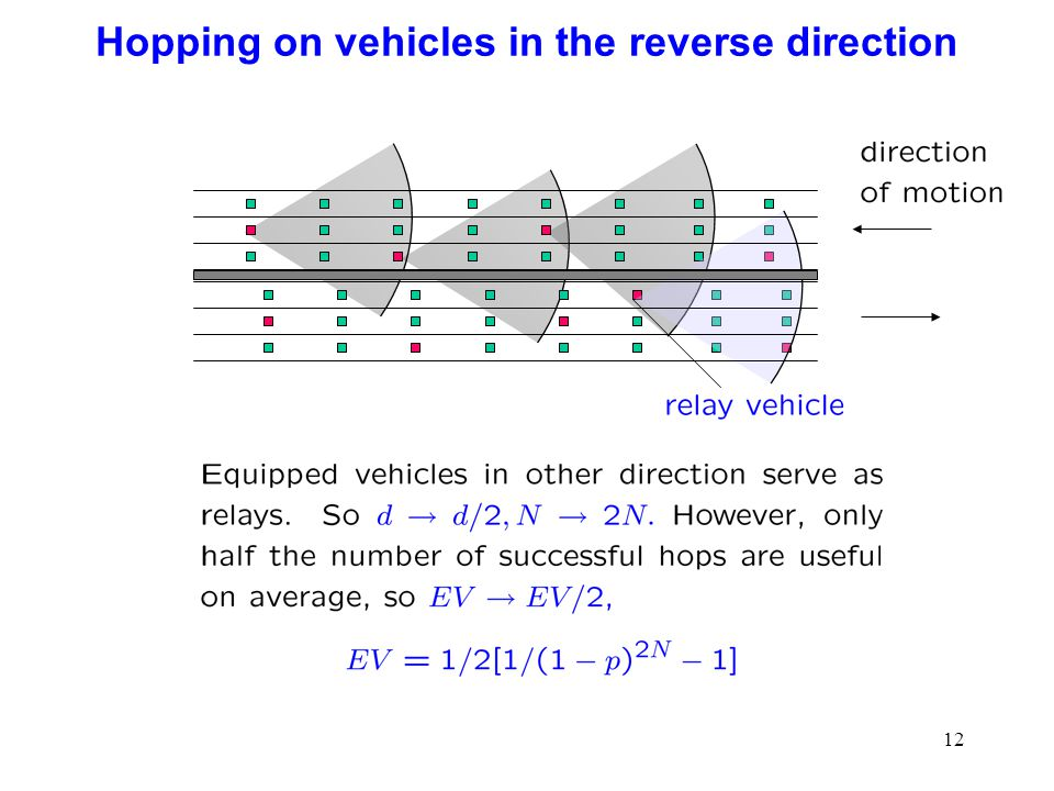 12 Hopping on vehicles in the reverse direction