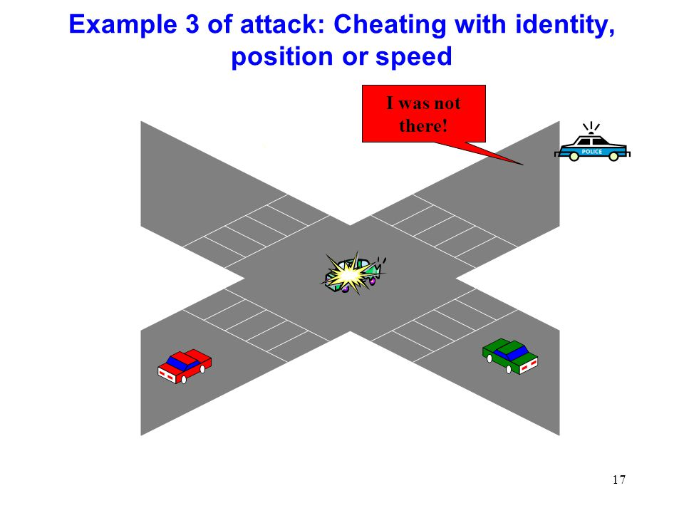 17 Example 3 of attack: Cheating with identity, position or speed I was not there!