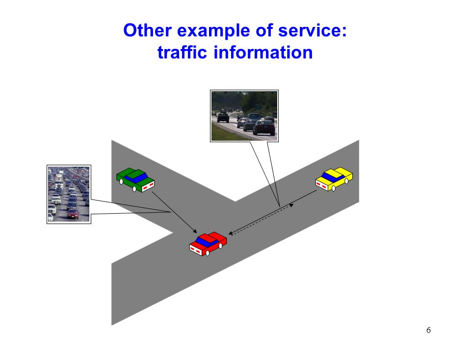 6 Other example of service: traffic information