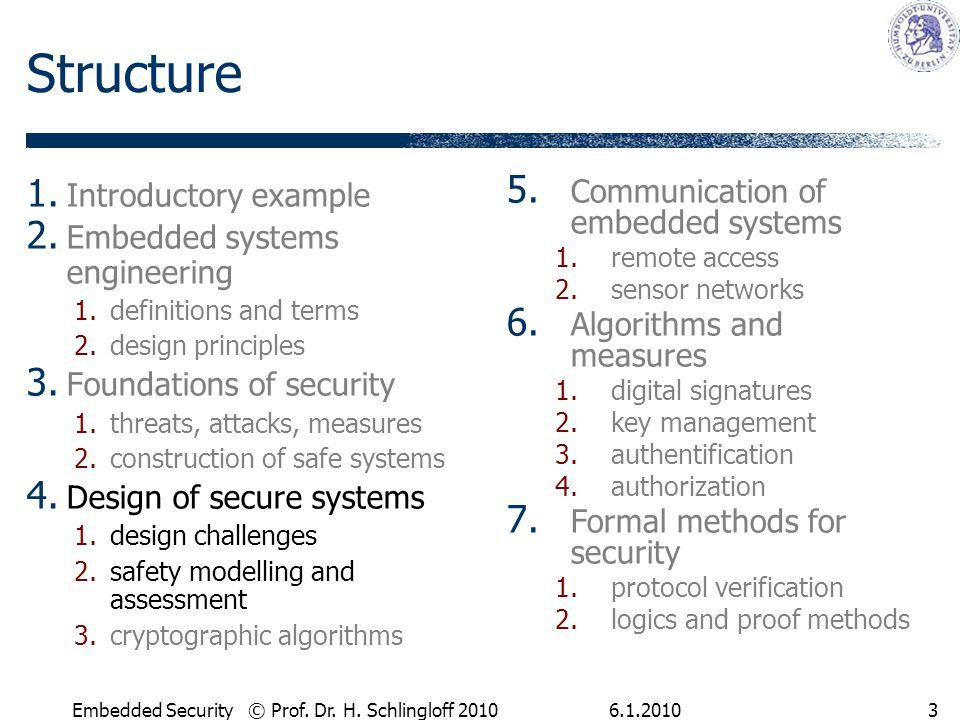 6.1.2010Embedded Security © Prof. Dr. H. Schlingloff 20103 Structure 1.