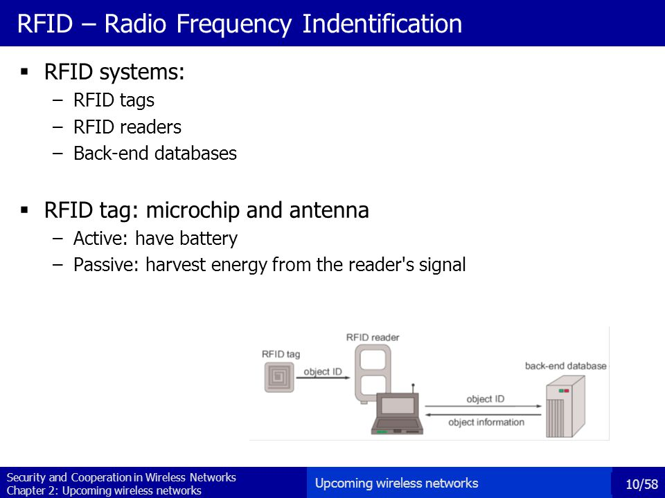 Security and Cooperation in Wireless Networks Chapter 2: Upcoming wireless networks 10/58 RFID – Radio Frequency Indentification  RFID systems: –RFID tags –RFID readers –Back-end databases  RFID tag: microchip and antenna –Active: have battery –Passive: harvest energy from the reader s signal Upcoming wireless networks
