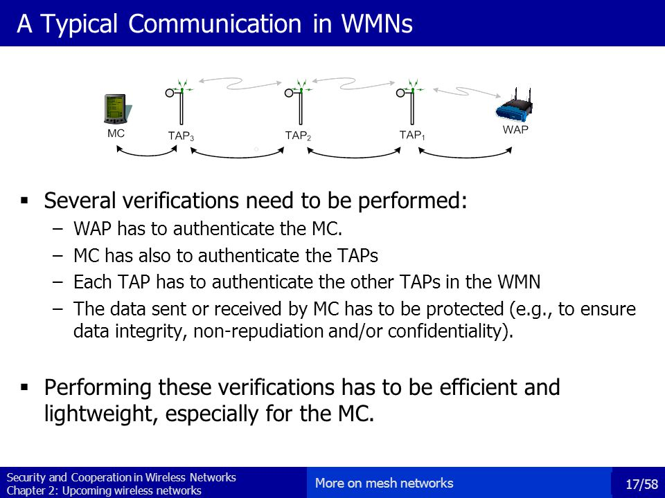 Security and Cooperation in Wireless Networks Chapter 2: Upcoming wireless networks 17/58 A Typical Communication in WMNs  Several verifications need to be performed: –WAP has to authenticate the MC.