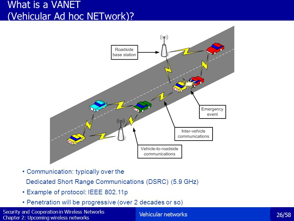 Security and Cooperation in Wireless Networks Chapter 2: Upcoming wireless networks 26/58 What is a VANET (Vehicular Ad hoc NETwork).